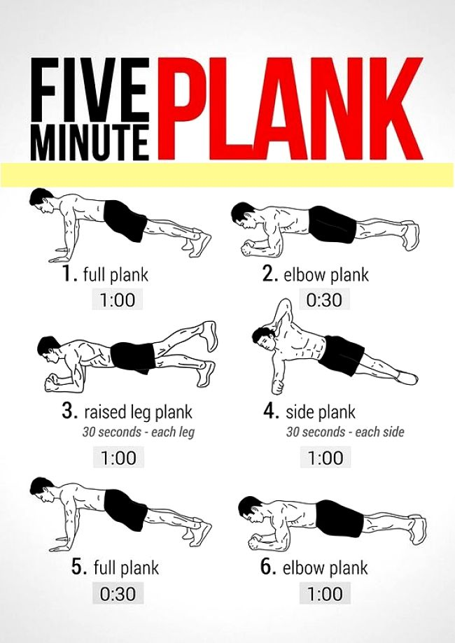 The five minute plank - a great addition to a weight program