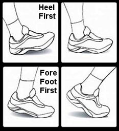 Which way does your foot land - heel first or foot-front first?