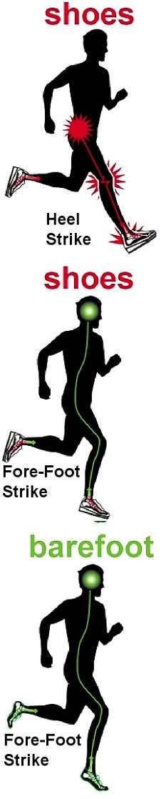 Barefoot running is a fore-foot strike way of running. Learn why it is not the best way to run in this article