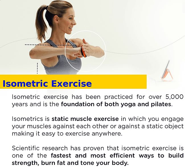 Simple description of the differences between Isometric and Isotonic Exercises