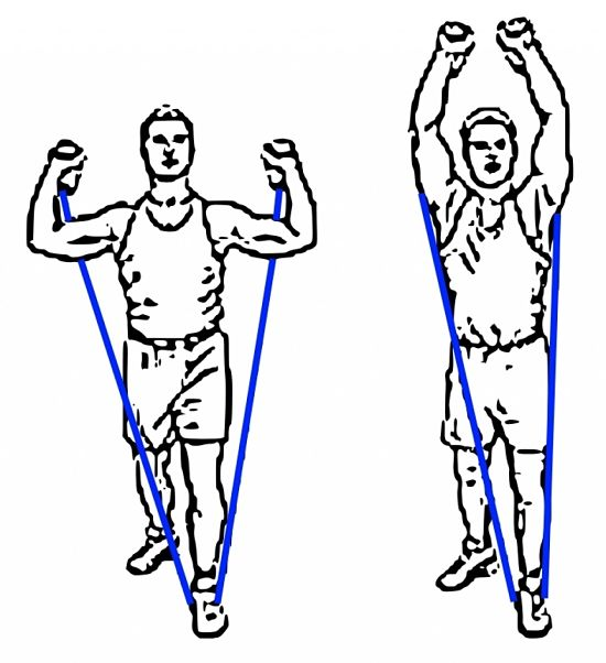 Resistance band exercises for upper arms and shoulders