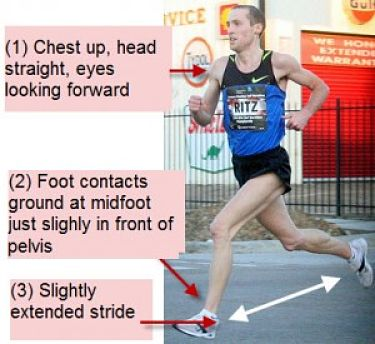 Correct form for downhill running. See the image.